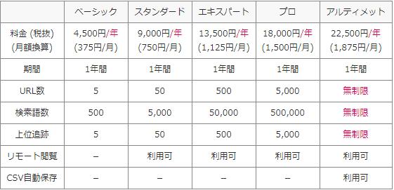 GRCの価格表