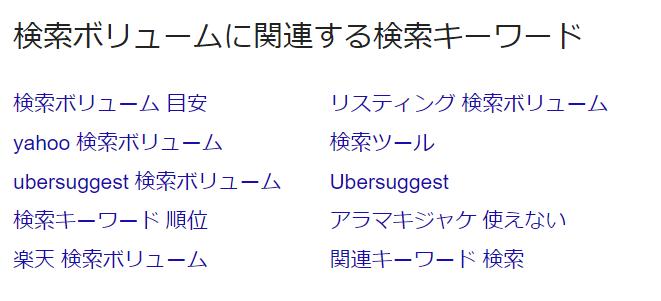 Googleの検索結果における関連キーワード