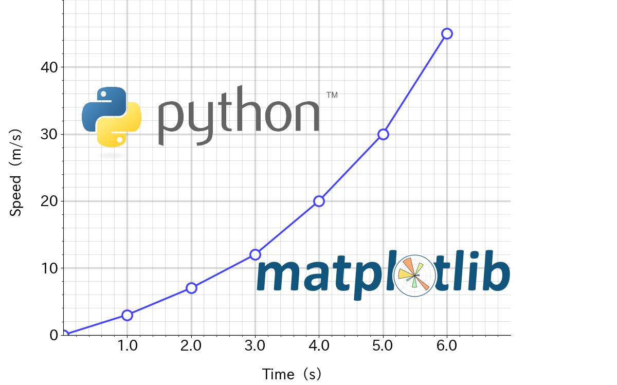 Pythonで折れ線グラフを作成する方法【Matplotlib】
