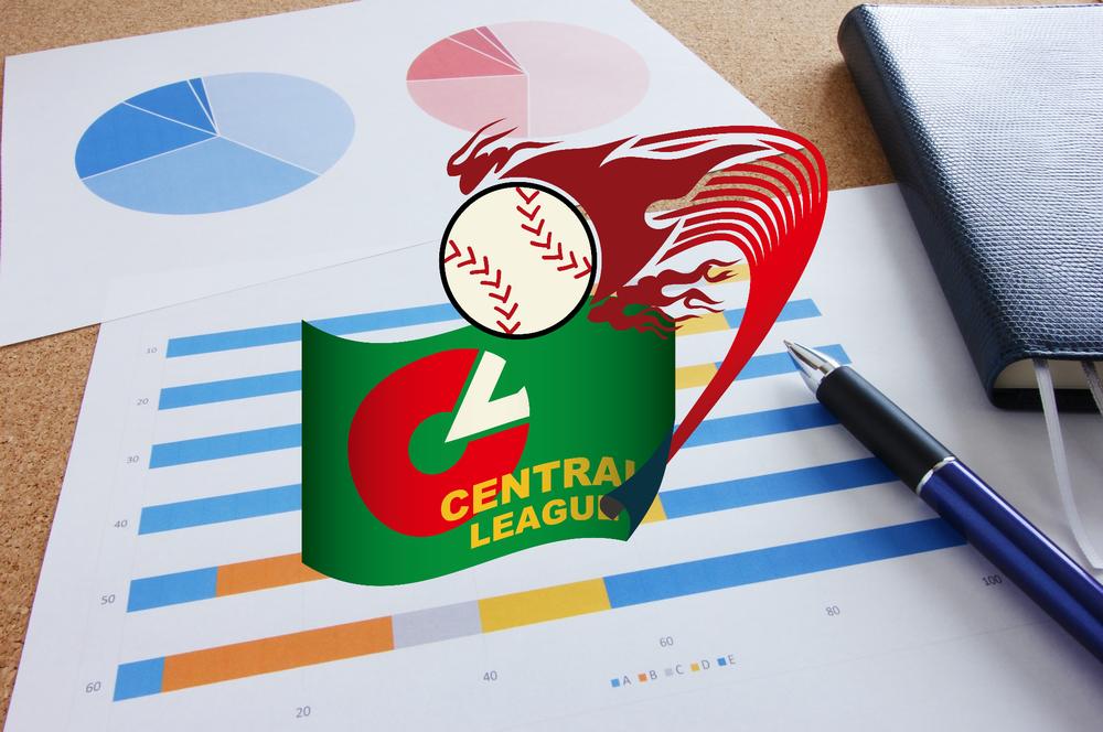 【2020年プロ野球】セ・リーグエース(菅野 智之、大野 雄大、西 勇輝他)の投球分析